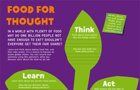 Cover image: Food for Thought - new Oxfam project for schools