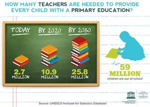 Cover image: Global teacher recruitment
